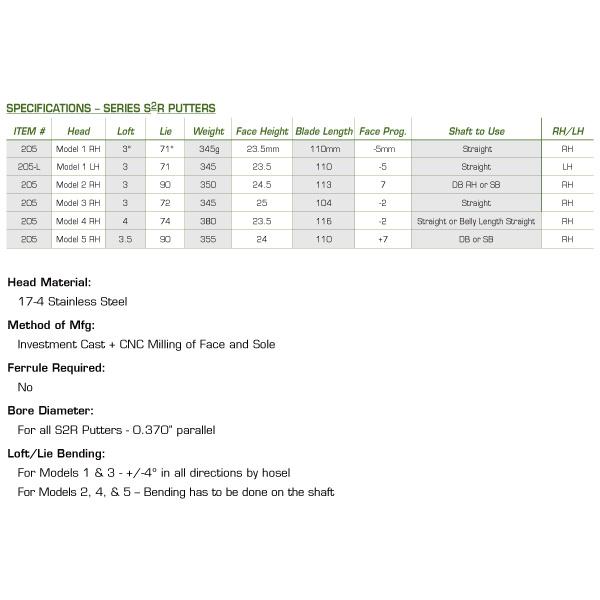S2RSeries-Info